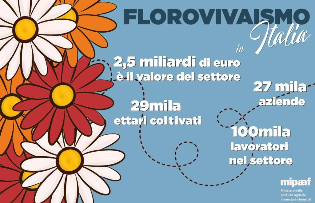 Florovivaismo_Italiano ultimi dati di settore divulgati dal MIPAAF